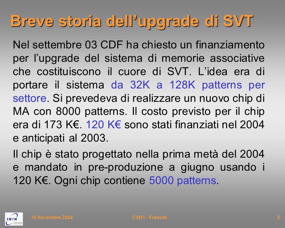16 Novembre 2004CSN1 - Frascati2 Breve storia dell'upgrade di SVT Nel settembre 03 CDF ha chiesto un finanziamento per l'upgrade del sistema di memori