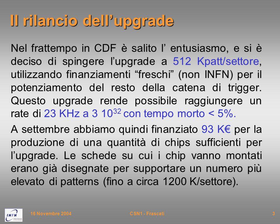 16 Novembre 2004CSN1 - Frascati3 Il rilancio dell'upgrade Nel frattempo in CDF è salito l' entusiasmo, e si è deciso di spingere l'upgrade a 512 Kpatt
