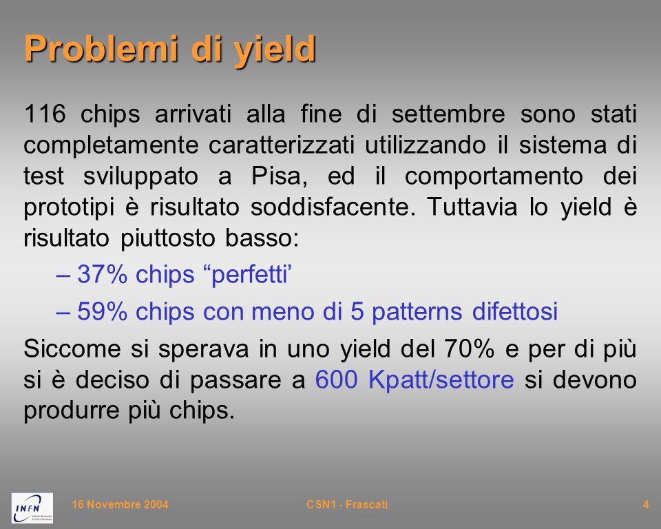 16 Novembre 2004CSN1 - Frascati4 Problemi di yield 116 chips arrivati alla fine di settembre sono stati completamente caratterizzati utilizzando il si