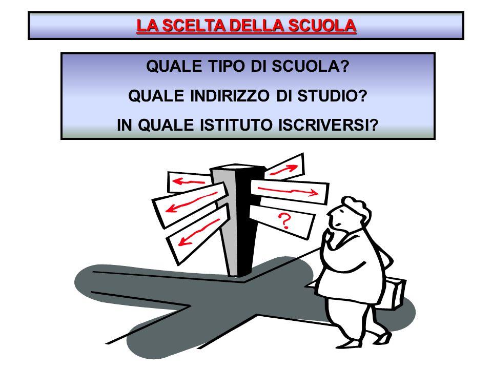 LA SCELTA DELLA SCUOLA QUALE TIPO DI SCUOLA. QUALE INDIRIZZO DI STUDIO.