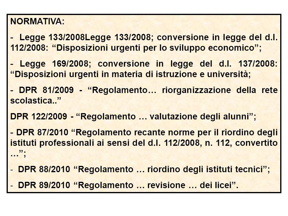 NORMATIVA: - Legge 133/2008Legge 133/2008; conversione in legge del d.l.