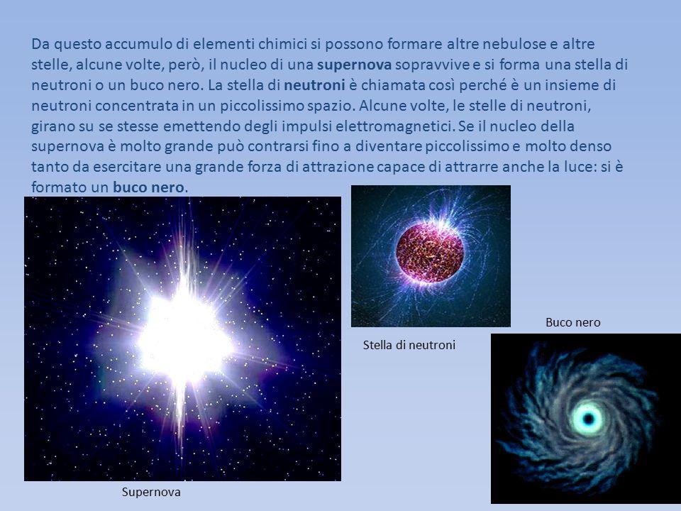 Da questo accumulo di elementi chimici si possono formare altre nebulose e altre stelle, alcune volte, però, il nucleo di una supernova sopravvive e si forma una stella di neutroni o un buco nero.