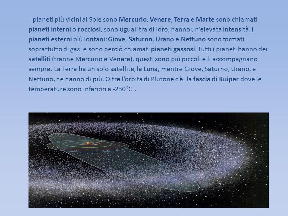 I pianeti più vicini al Sole sono Mercurio, Venere, Terra e Marte sono chiamati pianeti interni o rocciosi, sono uguali tra di loro, hanno un'elevata intensità.