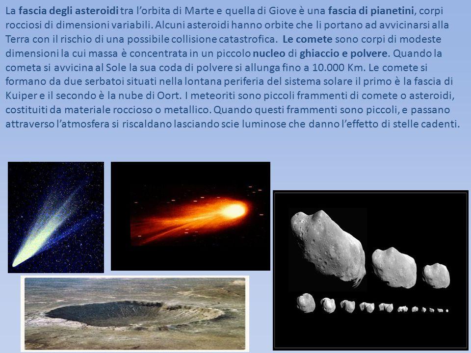 La fascia degli asteroidi tra l'orbita di Marte e quella di Giove è una fascia di pianetini, corpi rocciosi di dimensioni variabili. Alcuni asteroidi