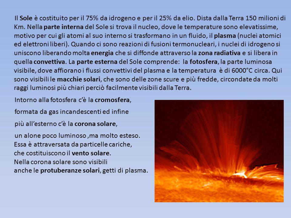 Il Sole è costituito per il 75% da idrogeno e per il 25% da elio.