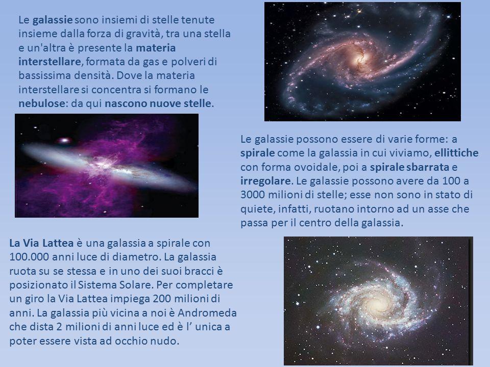Le galassie sono insiemi di stelle tenute insieme dalla forza di gravità, tra una stella e un altra è presente la materia interstellare, formata da gas e polveri di bassissima densità.