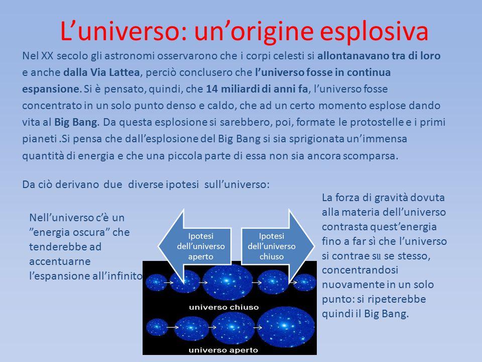 L'universo: un'origine esplosiva Nel XX secolo gli astronomi osservarono che i corpi celesti si allontanavano tra di loro e anche dalla Via Lattea, perciò conclusero che l'universo fosse in continua espansione.