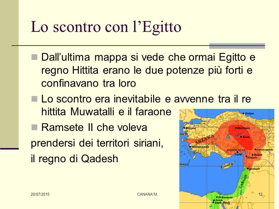 Lo scontro con l'Egitto Dall'ultima mappa si vede che ormai Egitto e regno Hittita erano le due potenze più forti e confinavano tra loro Lo scontro er