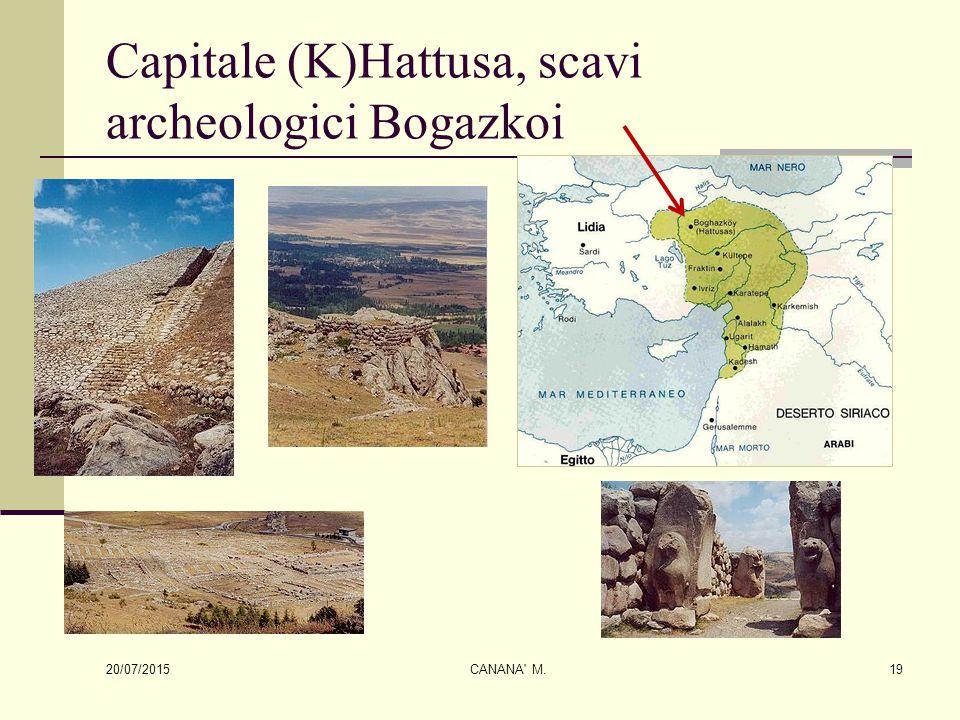 Capitale (K)Hattusa, scavi archeologici Bogazkoi 20/07/2015 19CANANA' M.