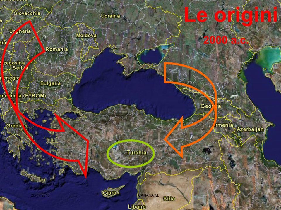 Le origini 2000 a.c. 20/07/2015 2CANANA'M.
