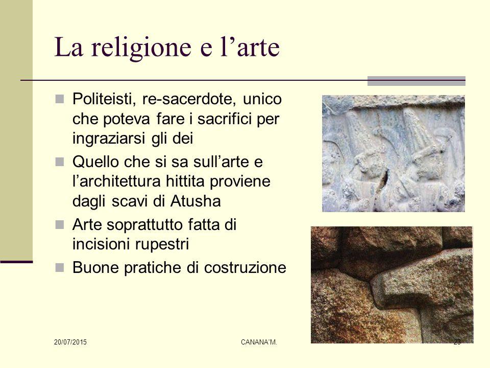 La religione e l'arte Politeisti, re-sacerdote, unico che poteva fare i sacrifici per ingraziarsi gli dei Quello che si sa sull'arte e l'architettura