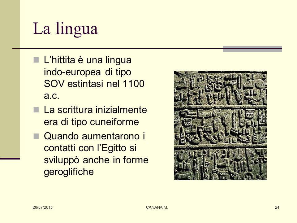 La lingua L'hittita è una lingua indo-europea di tipo SOV estintasi nel 1100 a.c. La scrittura inizialmente era di tipo cuneiforme Quando aumentarono
