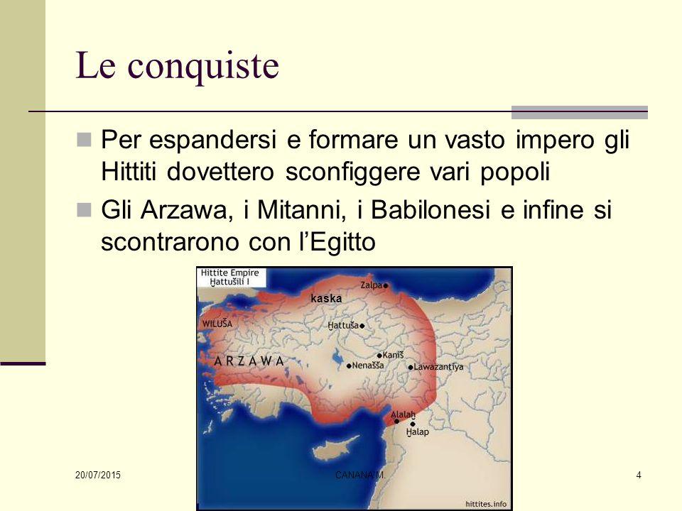 I sovrani hittiti I protagonisti di questa rapida espansione furono alcuni mitici re Hattusili (1650-20), che sconfisse a ovest gli Arzawa Mursili I, che conquistò a sud Aleppo e poi anche Babilonia Suppiluliuma (1344-22), risollevò l'impero da una forte crisi, sconfisse i Kaska del nord e i Mitanni, e fece un patto con l'Egitto 20/07/2015 5CANANA M.