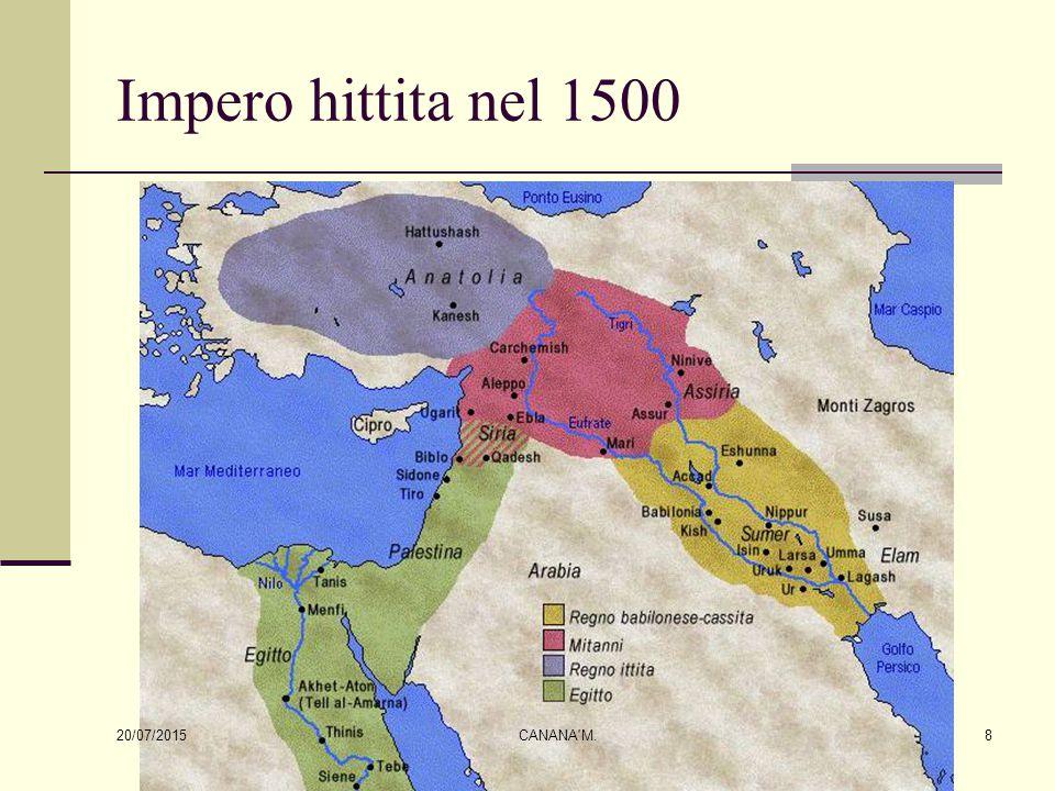 Impero hittita nel 1500 20/07/2015 8CANANA'M.
