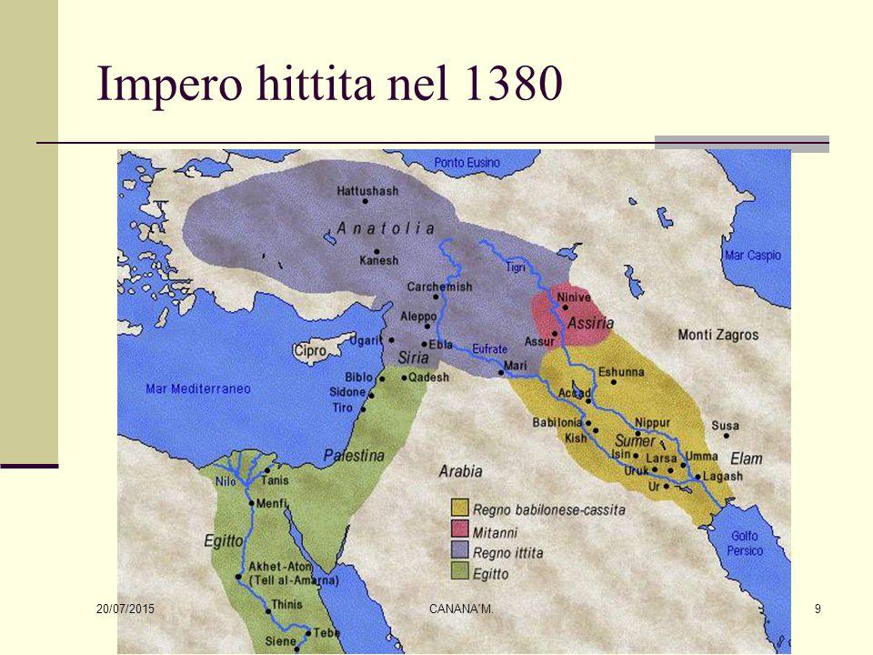 Impero hittita nel 1380 20/07/2015 9CANANA'M.