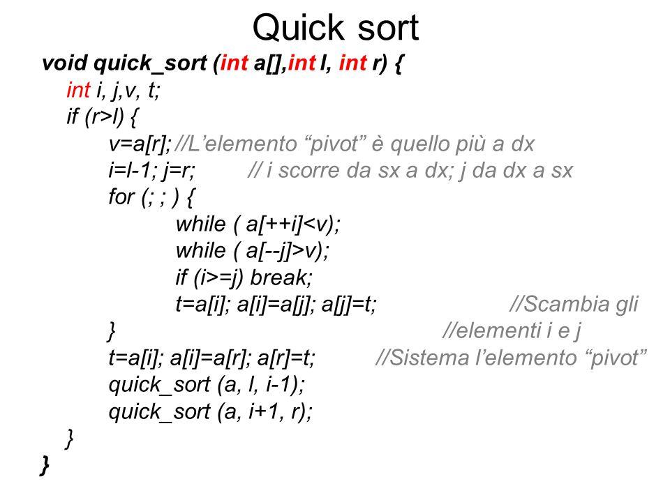Quick sort void quick_sort (int a[],int l, int r) { int i, j,v, t; if (r>l) { v=a[r];//L'elemento pivot è quello più a dx i=l-1; j=r; // i scorre da sx a dx; j da dx a sx for (; ; ) { while ( a[++i]<v); while ( a[--j]>v); if (i>=j) break; t=a[i]; a[i]=a[j]; a[j]=t;//Scambia gli }//elementi i e j t=a[i]; a[i]=a[r]; a[r]=t;//Sistema l'elemento pivot quick_sort (a, l, i-1); quick_sort (a, i+1, r); }