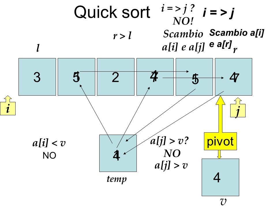 1 73254 i temp j 1 l r pivot Quick sort 4 r > l a[i] < v v a[j] > v.