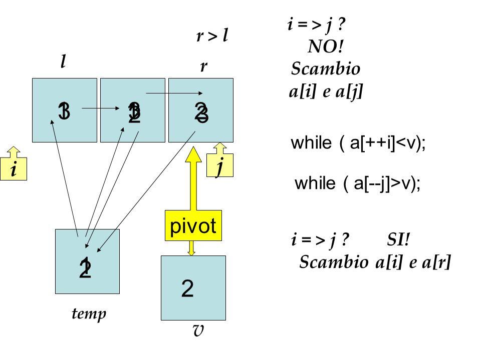 321 l r i j pivot 2 v r > l while ( a[++i]<v); while ( a[--j]>v); i = > j .