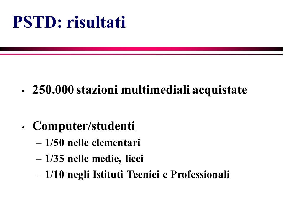 250.000 stazioni multimediali acquistate Computer/studenti –1/50 nelle elementari –1/35 nelle medie, licei –1/10 negli Istituti Tecnici e Professionali PSTD: risultati