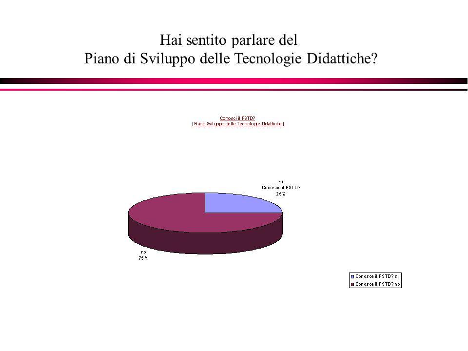 Hai sentito parlare del Piano di Sviluppo delle Tecnologie Didattiche