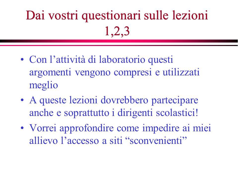 Dai vostri questionari sulle lezioni 1,2,3 Con l'attività di laboratorio questi argomenti vengono compresi e utilizzati meglio A queste lezioni dovreb