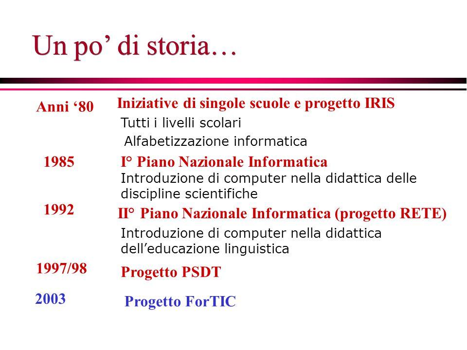 Anni '80 Iniziative di singole scuole e progetto IRIS 1985I° Piano Nazionale Informatica 1992 II° Piano Nazionale Informatica (progetto RETE) Introduz