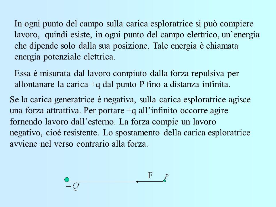 Potenziale elettrico e differenza di potenziale Consideriamo il campo elettrico generato da una carica +Q e poniamo in un punto P del campo una carica esploratrice.