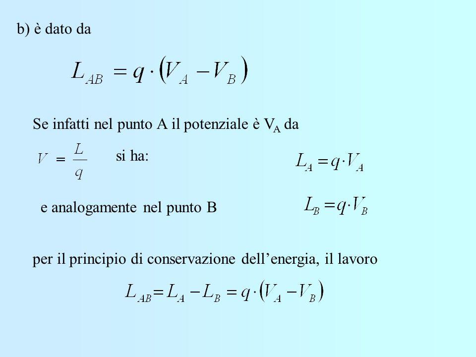 a)Non dipende dal cammino percorso per andare da A a B Dimostrazione Supponiamo che le forze del campo, per trasportare la carica +q da A a B seguendo il cammino 1 compiano un lavoro L 1, mentre invece seguendo il cammino 2 compiano un lavoro L 2, ad esempio con L 1 > L 2.