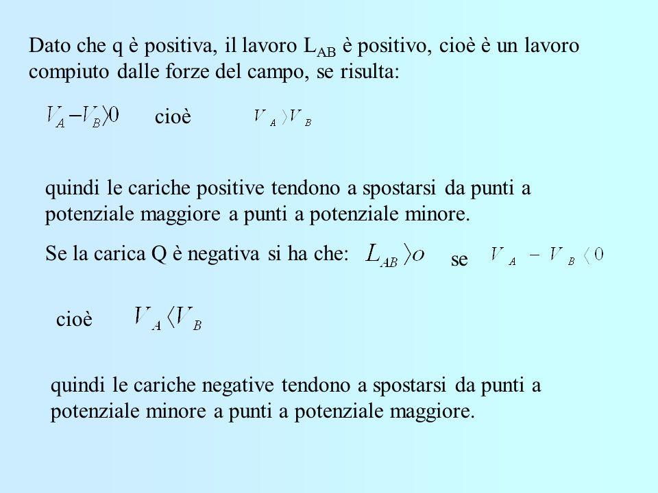 b) è dato da Se infatti nel punto A il potenziale è V A da si ha: e analogamente nel punto B per il principio di conservazione dell'energia, il lavoro