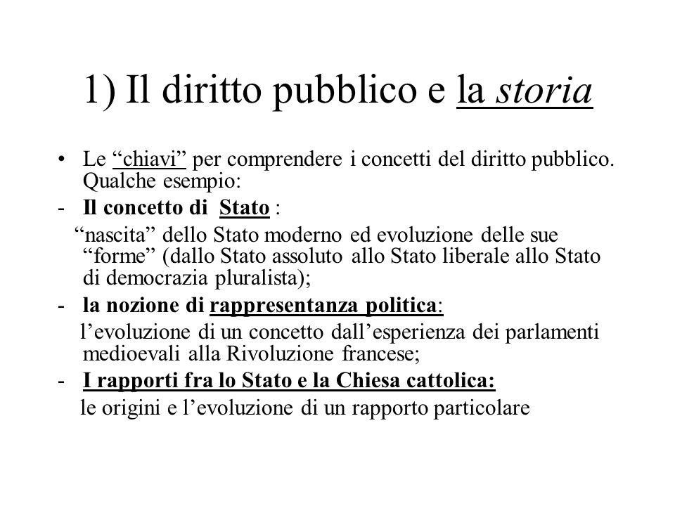1) Il diritto pubblico e la storia Le chiavi per comprendere i concetti del diritto pubblico.