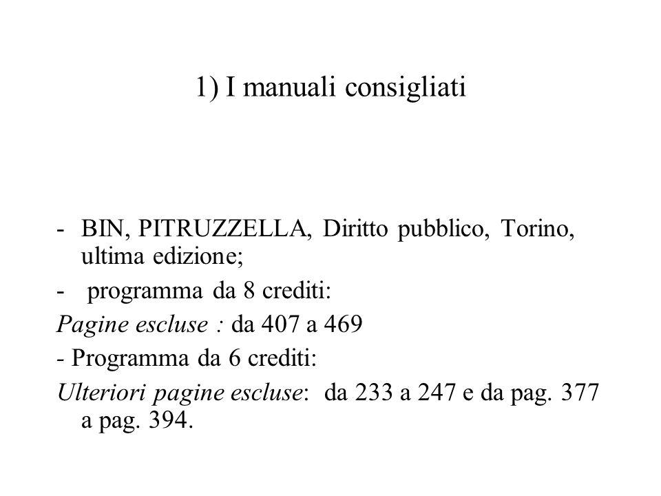 1) I manuali consigliati -BIN, PITRUZZELLA, Diritto pubblico, Torino, ultima edizione; - programma da 8 crediti: Pagine escluse : da 407 a 469 - Programma da 6 crediti: Ulteriori pagine escluse: da 233 a 247 e da pag.