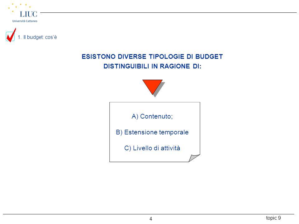topic 9 4 ESISTONO DIVERSE TIPOLOGIE DI BUDGET DISTINGUIBILI IN RAGIONE DI: A) Contenuto; B) Estensione temporale C) Livello di attività 1. Il budget: