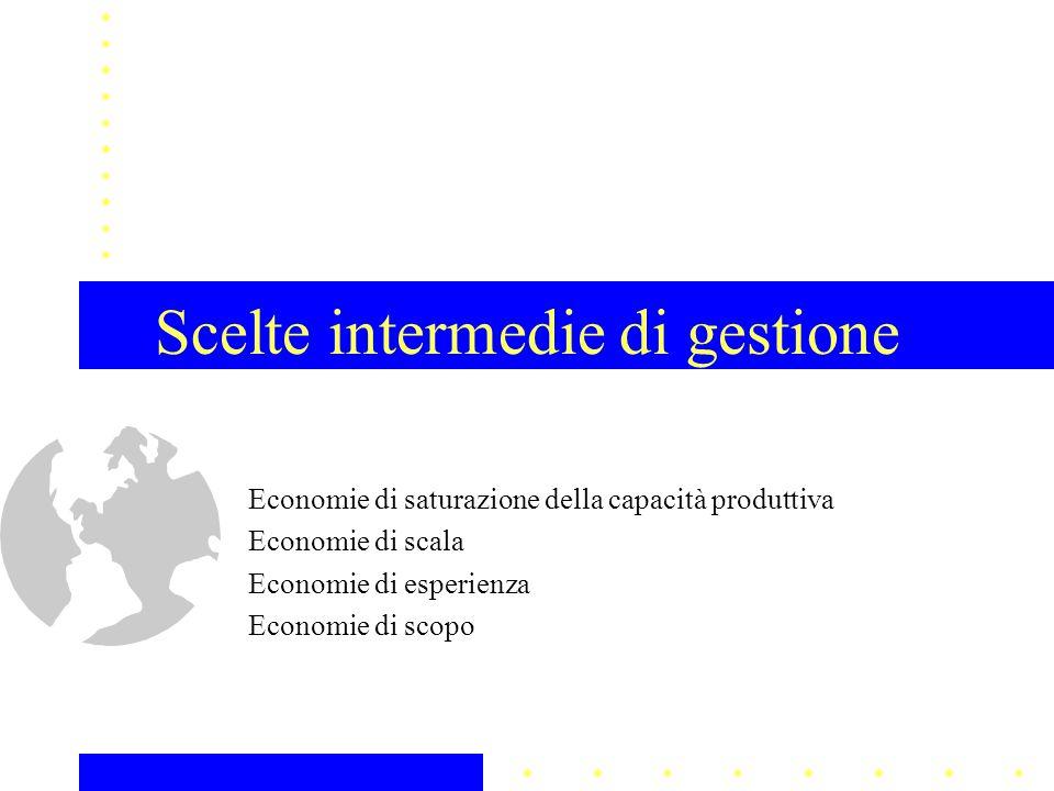 Economie di scopo (§ 12.2.1) Riguardano i minori costi che si ottengono producendo due o più beni congiuntamente rispetto al caso in cui tali beni siano prodotti disgiuntamente Le economie di scopo derivano dall'esplicarsi delle sinergie (1+1 = 3)
