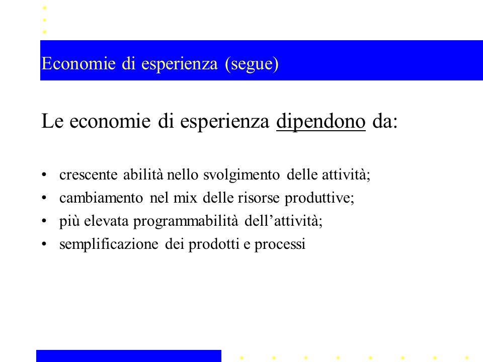 Economie di esperienza (segue) Le economie di esperienza dipendono da: crescente abilità nello svolgimento delle attività; cambiamento nel mix delle r