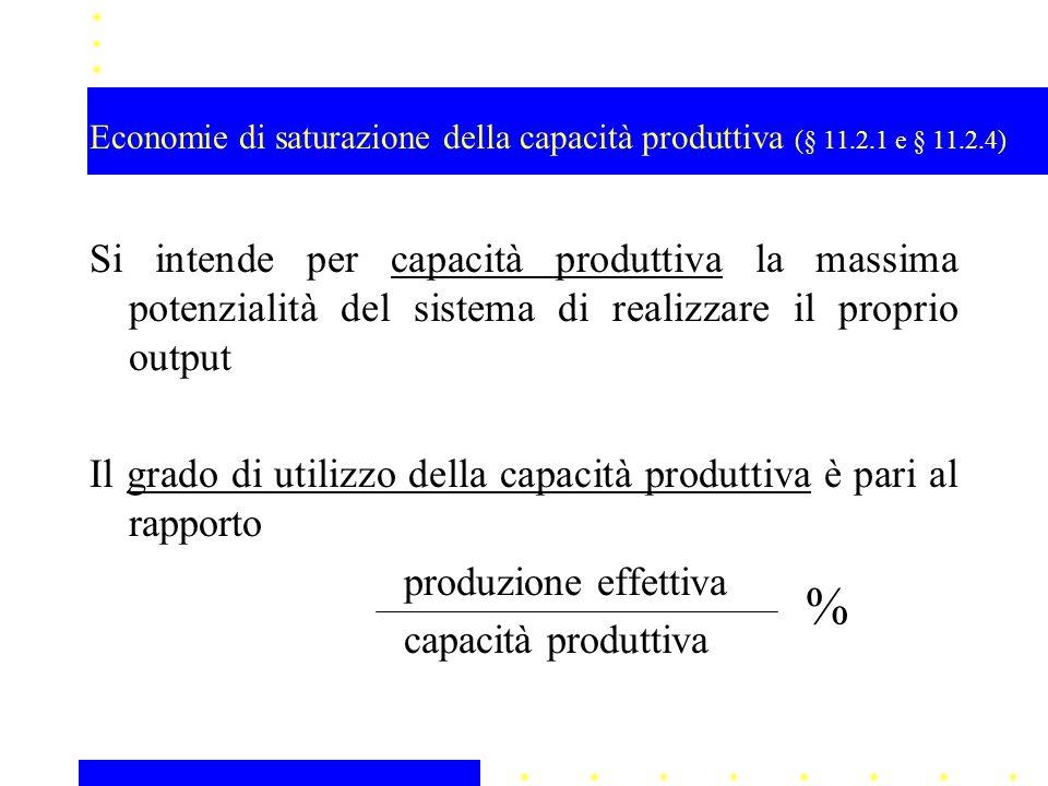 Economie di saturazione della capacità produttiva (segue) La riduzione del costo medio unitario al crescere del grado di utilizzo della capacità produttiva dipende dall'invarianza dei costi fissi