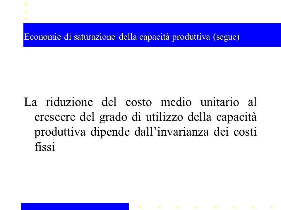Economie di saturazione della capacità produttiva (segue) La riduzione del costo medio unitario al crescere del grado di utilizzo della capacità produ