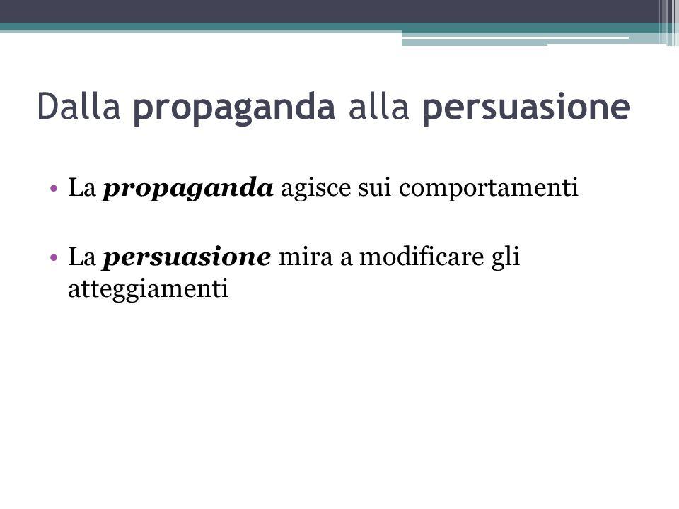 Dalla propaganda alla persuasione La propaganda agisce sui comportamenti La persuasione mira a modificare gli atteggiamenti