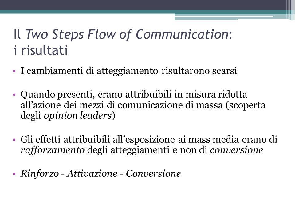 Il Two Steps Flow of Communication: i risultati I cambiamenti di atteggiamento risultarono scarsi Quando presenti, erano attribuibili in misura ridotta all'azione dei mezzi di comunicazione di massa (scoperta degli opinion leaders) Gli effetti attribuibili all'esposizione ai mass media erano di rafforzamento degli atteggiamenti e non di conversione Rinforzo - Attivazione - Conversione
