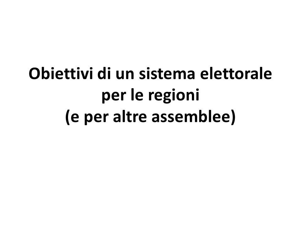 Obiettivi di un sistema elettorale per le regioni (e per altre assemblee)