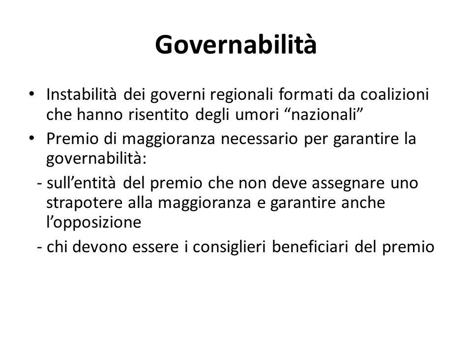 """Governabilità Instabilità dei governi regionali formati da coalizioni che hanno risentito degli umori """"nazionali"""" Premio di maggioranza necessario per"""