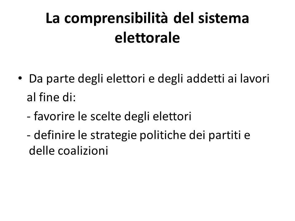 La comprensibilità del sistema elettorale Da parte degli elettori e degli addetti ai lavori al fine di: - favorire le scelte degli elettori - definire le strategie politiche dei partiti e delle coalizioni