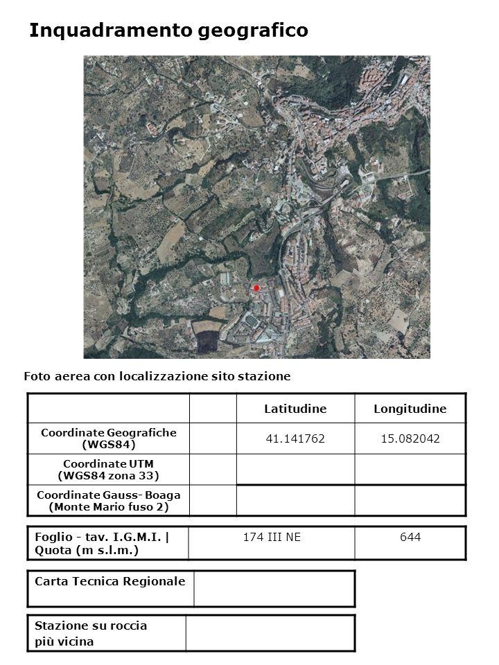 Foto aerea con localizzazione sito stazione Foglio - tav. I.G.M.I. | Quota (m s.l.m.) 174 III NE644 Inquadramento geografico LatitudineLongitudine Coo