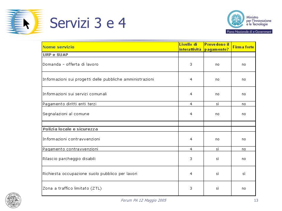 Forum PA 12 Maggio 200513 Servizi 3 e 4