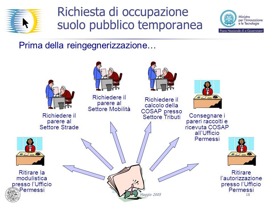 Forum PA 12 Maggio 200518 Richiesta di occupazione suolo pubblico temporanea Ritirare la modulistica presso l'Ufficio Permessi Richiedere il parere al
