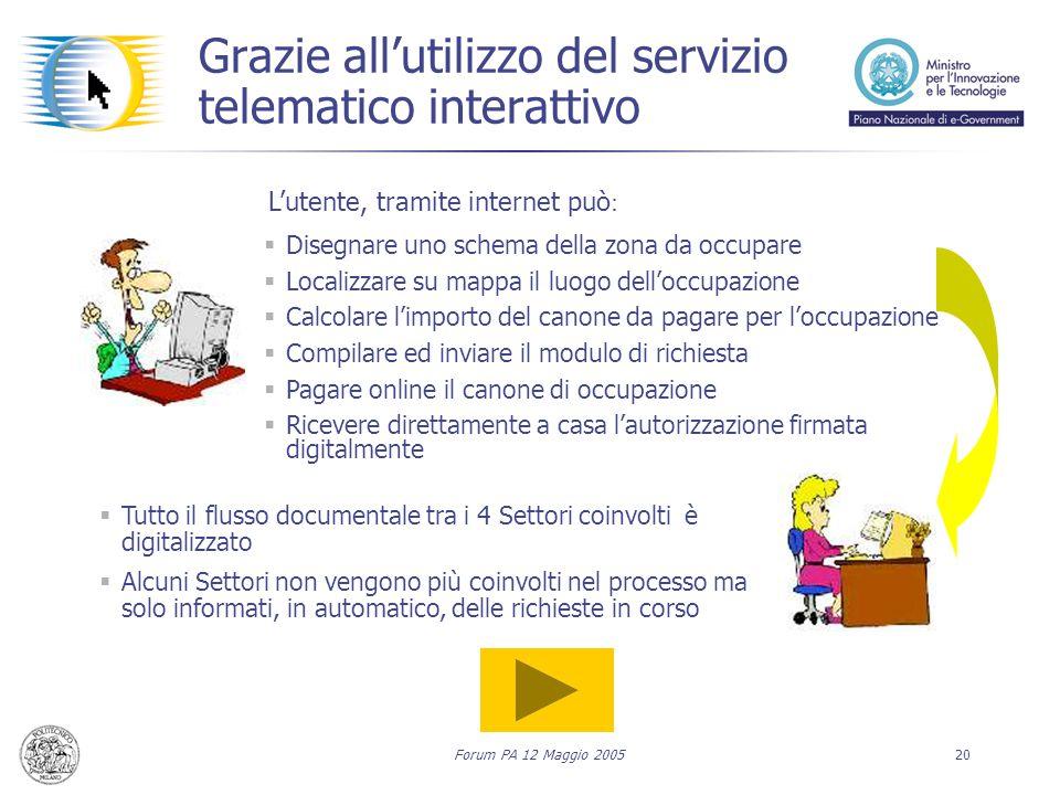 Forum PA 12 Maggio 200520  Disegnare uno schema della zona da occupare  Localizzare su mappa il luogo dell'occupazione  Calcolare l'importo del can