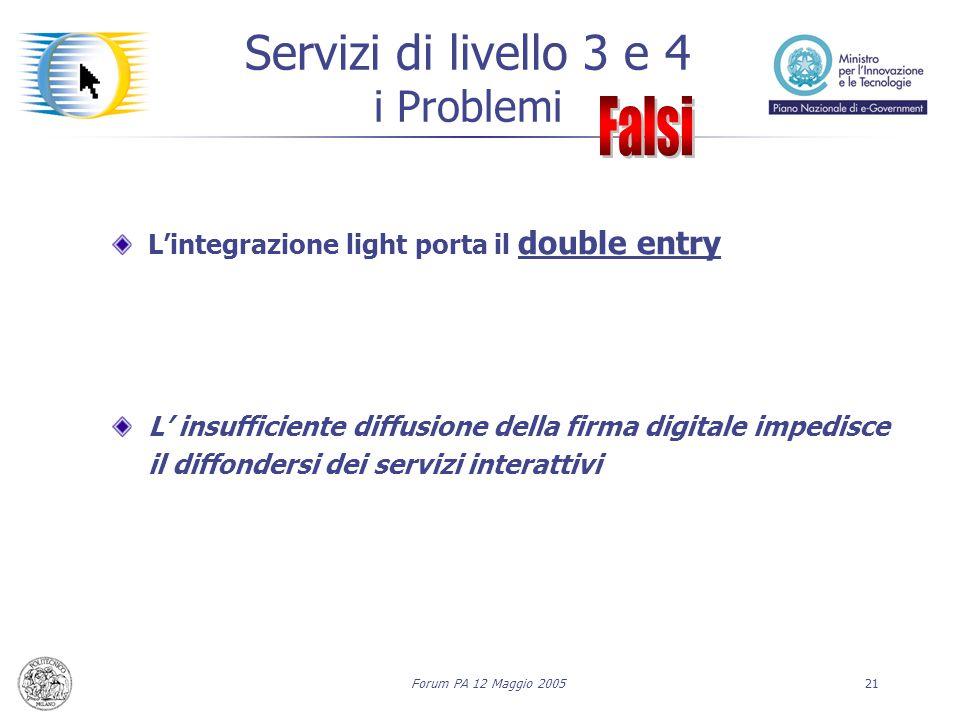 Forum PA 12 Maggio 200521 Servizi di livello 3 e 4 i Problemi L'integrazione light porta il double entry L' insufficiente diffusione della firma digitale impedisce il diffondersi dei servizi interattivi