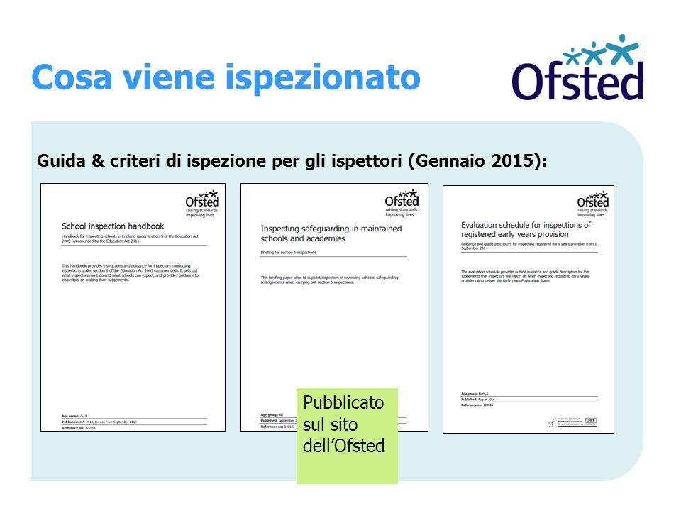 Guida & criteri di ispezione per gli ispettori (Gennaio 2015): Cosa viene ispezionato Pubblicato sul sito dell'Ofsted