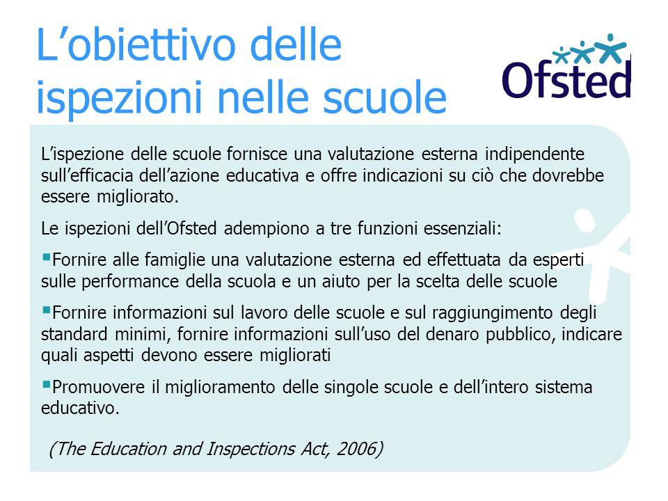 L'obiettivo delle ispezioni nelle scuole L'ispezione delle scuole fornisce una valutazione esterna indipendente sull'efficacia dell'azione educativa e offre indicazioni su ciò che dovrebbe essere migliorato.