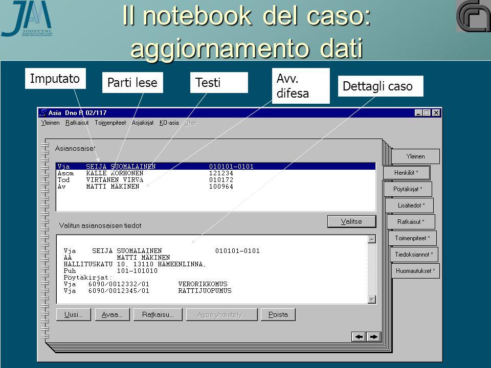 Il notebook del caso: aggiornamento dati Avv. difesa TestiParti leseImputatoDettagli caso