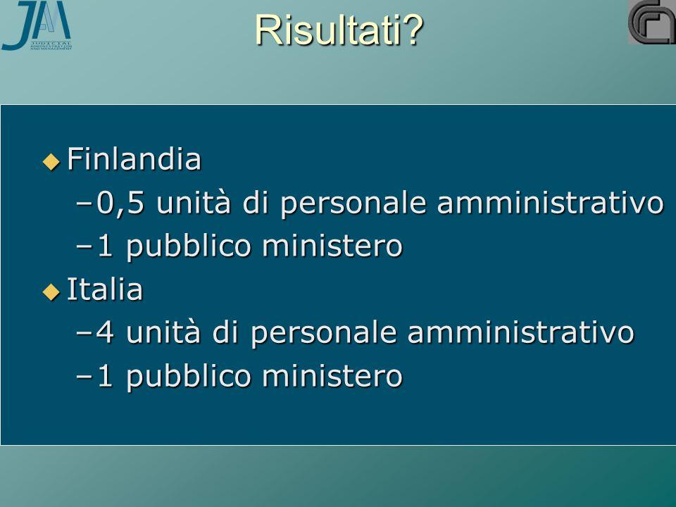 Risultati?  Finlandia –0,5 unità di personale amministrativo –1 pubblico ministero  Italia –4 unità di personale amministrativo –1 pubblico minister